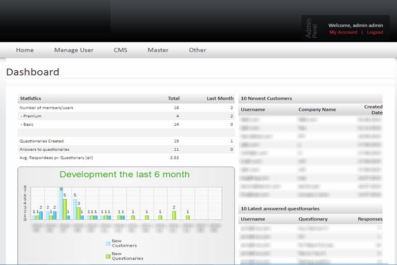 Online Survey Management System| Portfolio | Prishusoft